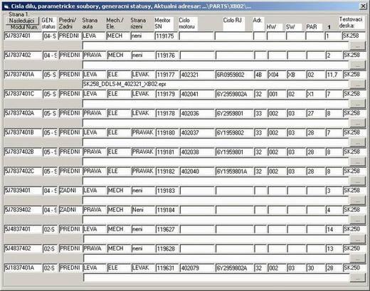 Tabulka se sestavou jednotlivých modulů A05