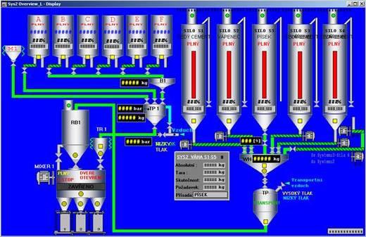 WEBER - Systém2
